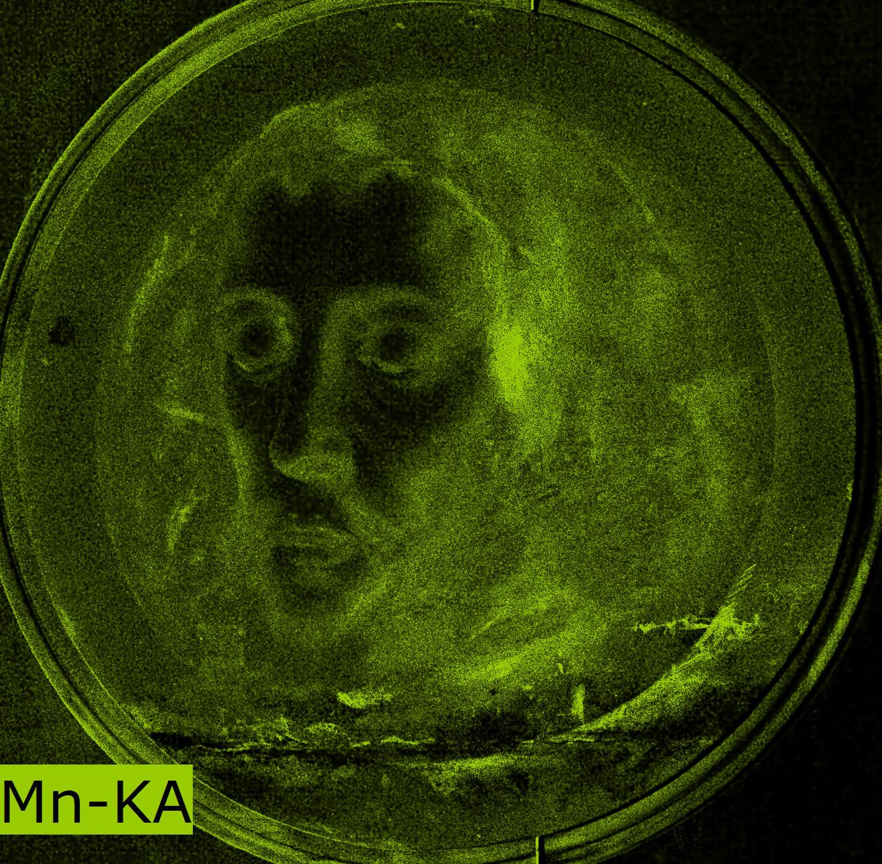 Onderzoek analyse macro xrf